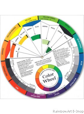 Artist's Mixing Guide Color Wheel